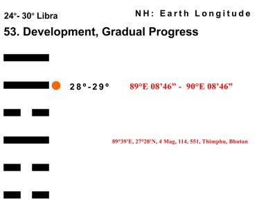 LD-07LI 24-30 Hx-53 Development-L5-BB Copy
