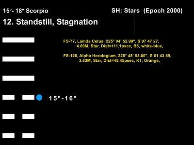LD-08SC 15-18 Hx-12 Standstill-L3-BB Copy
