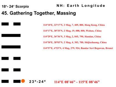 LD-08SC 18-24 Hx-45 Gathering Together-L1-BB Copy