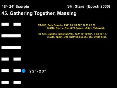 LD-08SC 18-24 Hx-45 Gathering Together-L2-BB Copy