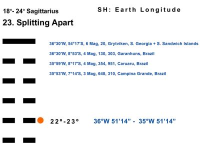 LD-09SA 18-24 Hx-23 Splitting Apart-L2-BB Copy