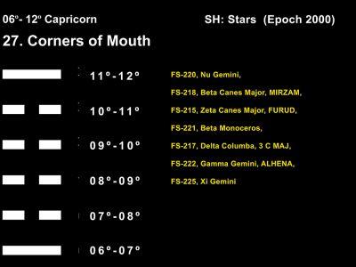 LD-10CP 06-12 HX-27 Corners Of Mouth-BB Copy
