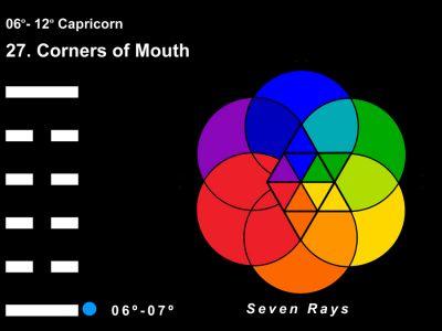 LD-10CP 06-12 HX-27 Corners Of Mouth-L1-7R