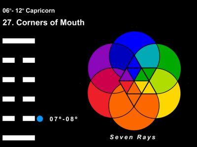 LD-10CP 06-12 HX-27 Corners Of Mouth-L2-7R