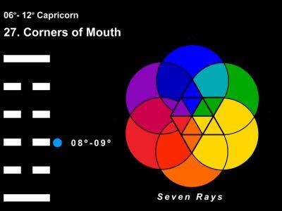 LD-10CP 06-12 HX-27 Corners Of Mouth-L3-7R
