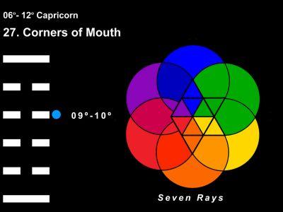 LD-10CP 06-12 HX-27 Corners Of Mouth-L4-7R
