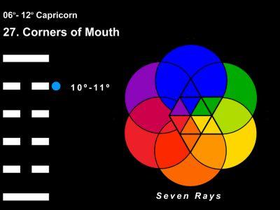 LD-10CP 06-12 HX-27 Corners Of Mouth-L5-7R