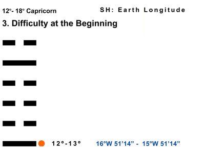 LD-10CP 12-18 HX-03 Difficult Beginning-L1-BB Copy