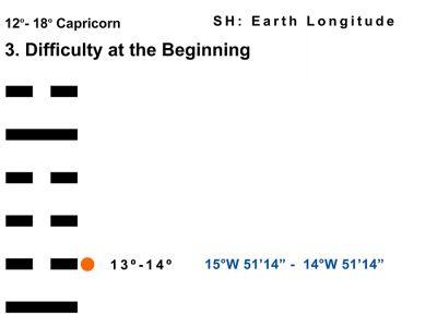 LD-10CP 12-18 HX-03 Difficult Beginning-L2-BB Copy