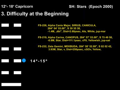 LD-10CP 12-18 HX-03 Difficult Beginning-L3-BB Copy