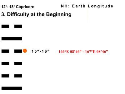 LD-10CP 12-18 HX-03 Difficult Beginning-L4-BB Copy