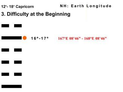 LD-10CP 12-18 HX-03 Difficult Beginning-L5-BB Copy