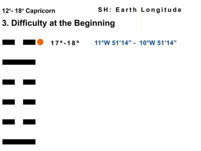 LD-10CP 12-18 HX-03 Difficult Beginning-L6-BB Copy