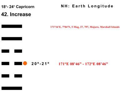 LD-10CP 18-24 HX-42 Increase-L3-BB Copy