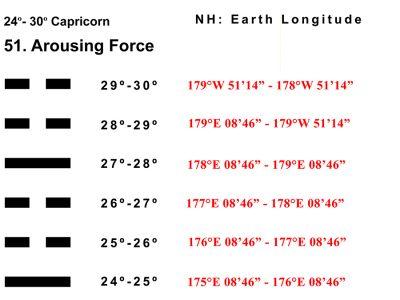LD-10CP 24-30 HX-51 Arousing Force-BB Copy