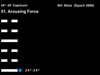 LD-10CP 24-30 HX-51 Arousing Force-L1-BB Copy