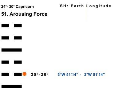 LD-10CP 24-30 HX-51 Arousing Force-L2-BB Copy