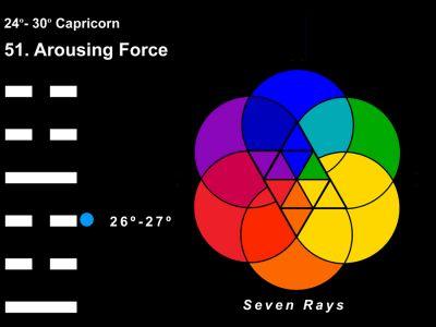LD-10CP 24-30 HX-51 Arousing Force-L3-7R