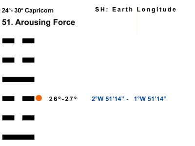 LD-10CP 24-30 HX-51 Arousing Force-L3-BB Copy