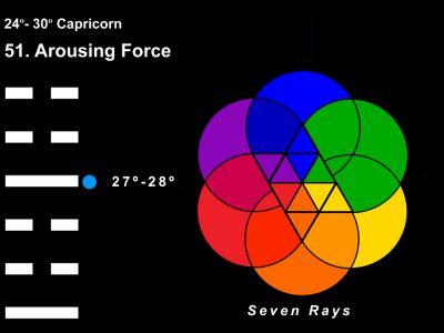 LD-10CP 24-30 HX-51 Arousing Force-L4-7R