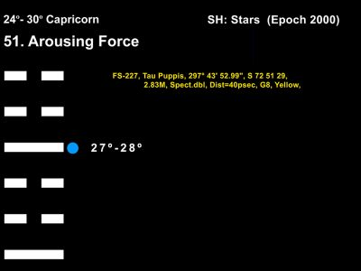 LD-10CP 24-30 HX-51 Arousing Force-L4-BB Copy