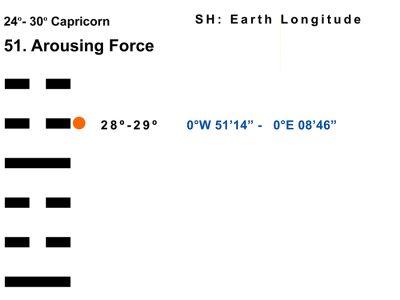LD-10CP 24-30 HX-51 Arousing Force-L5-BB Copy
