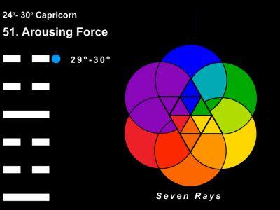 LD-10CP 24-30 HX-51 Arousing Force-L6-7R