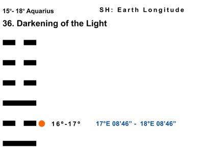 LD-11AQ 15-18 HX-36 Darkening Of Light-L2-BB Copy
