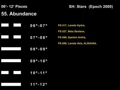 LD-12PI 06-12 Hx-55 Abundance-BB Copy