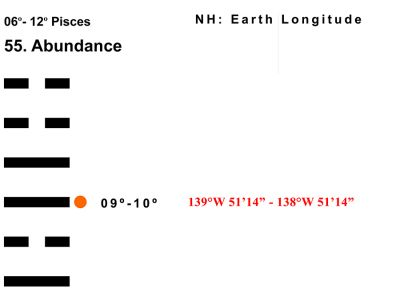 LD-12PI 06-12 Hx-55 Abundance-L3-BB Copy