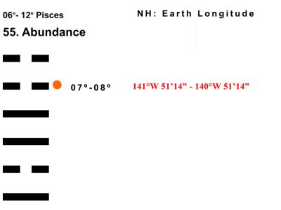 LD-12PI 06-12 Hx-55 Abundance-L5-BB Copy