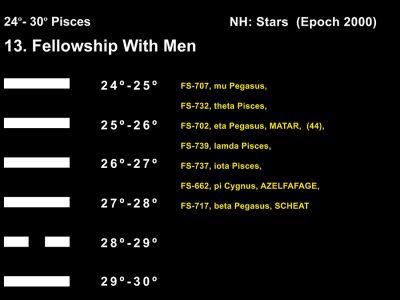 LD-12PI 24-30 Hx-13 Fellowship With Men-BB Copy