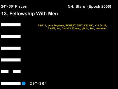 LD-12PI 24-30 Hx-13 Fellowship With Men-L1-BB Copy