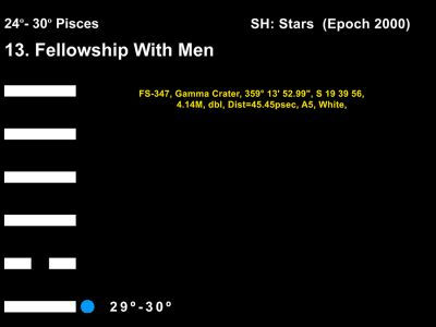 LD-12PI 24-30 Hx-13 Fellowship With Men-L1-BB Copy