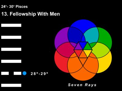 LD-12PI 24-30 Hx-13 Fellowship With Men-L2-7R