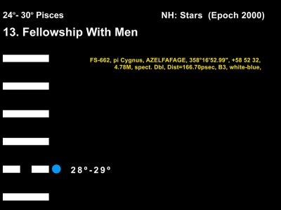 LD-12PI 24-30 Hx-13 Fellowship With Men-L2-BB Copy