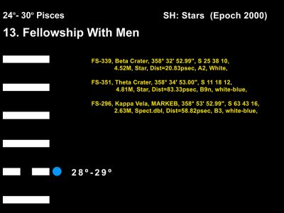 LD-12PI 24-30 Hx-13 Fellowship With Men-L2-BB Copy