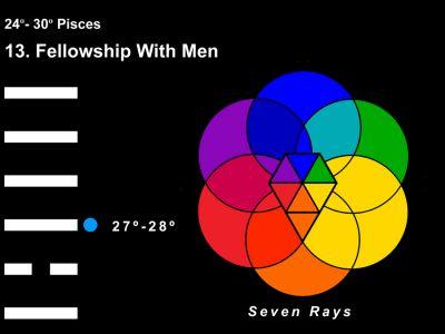 LD-12PI 24-30 Hx-13 Fellowship With Men-L3-7R