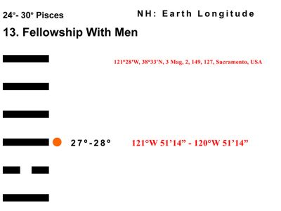LD-12PI 24-30 Hx-13 Fellowship With Men-L3-BB Copy