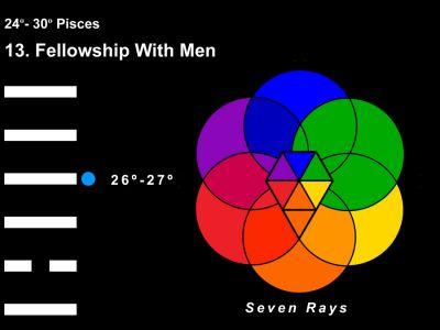 LD-12PI 24-30 Hx-13 Fellowship With Men-L4-7R