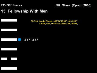 LD-12PI 24-30 Hx-13 Fellowship With Men-L4-BB Copy