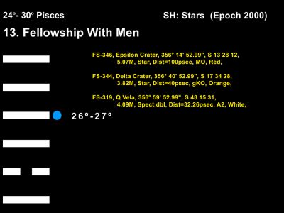 LD-12PI 24-30 Hx-13 Fellowship With Men-L4-BB Copy