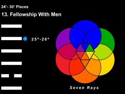 LD-12PI 24-30 Hx-13 Fellowship With Men-L5-7R