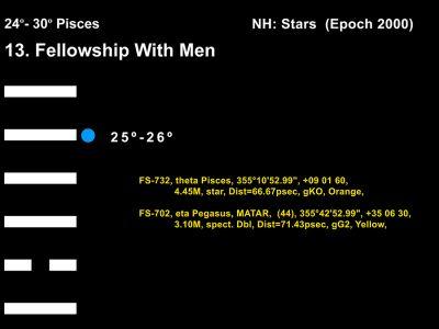 LD-12PI 24-30 Hx-13 Fellowship With Men-L5-BB Copy