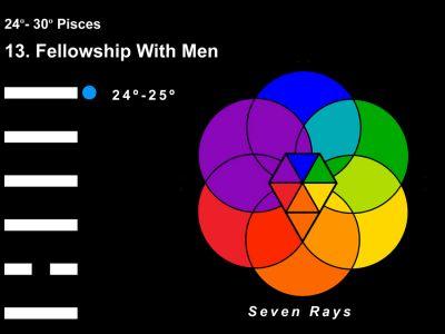 LD-12PI 24-30 Hx-13 Fellowship With Men-L6-7R