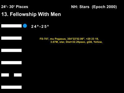LD-12PI 24-30 Hx-13 Fellowship With Men-L6-BB Copy