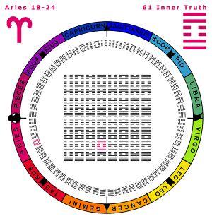 Sequence-01AR 18-24 Hx-61 Inner Truth