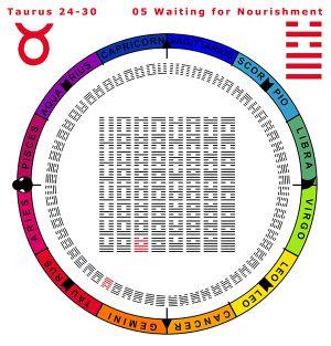 Sequence-02TA 24-30 Hx-05 Waiting
