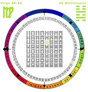 Sequence-06VI 00-06 Hx-40 Deliverance