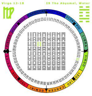 Sequence-06VI 12-18 Hx-29 The Abysmal